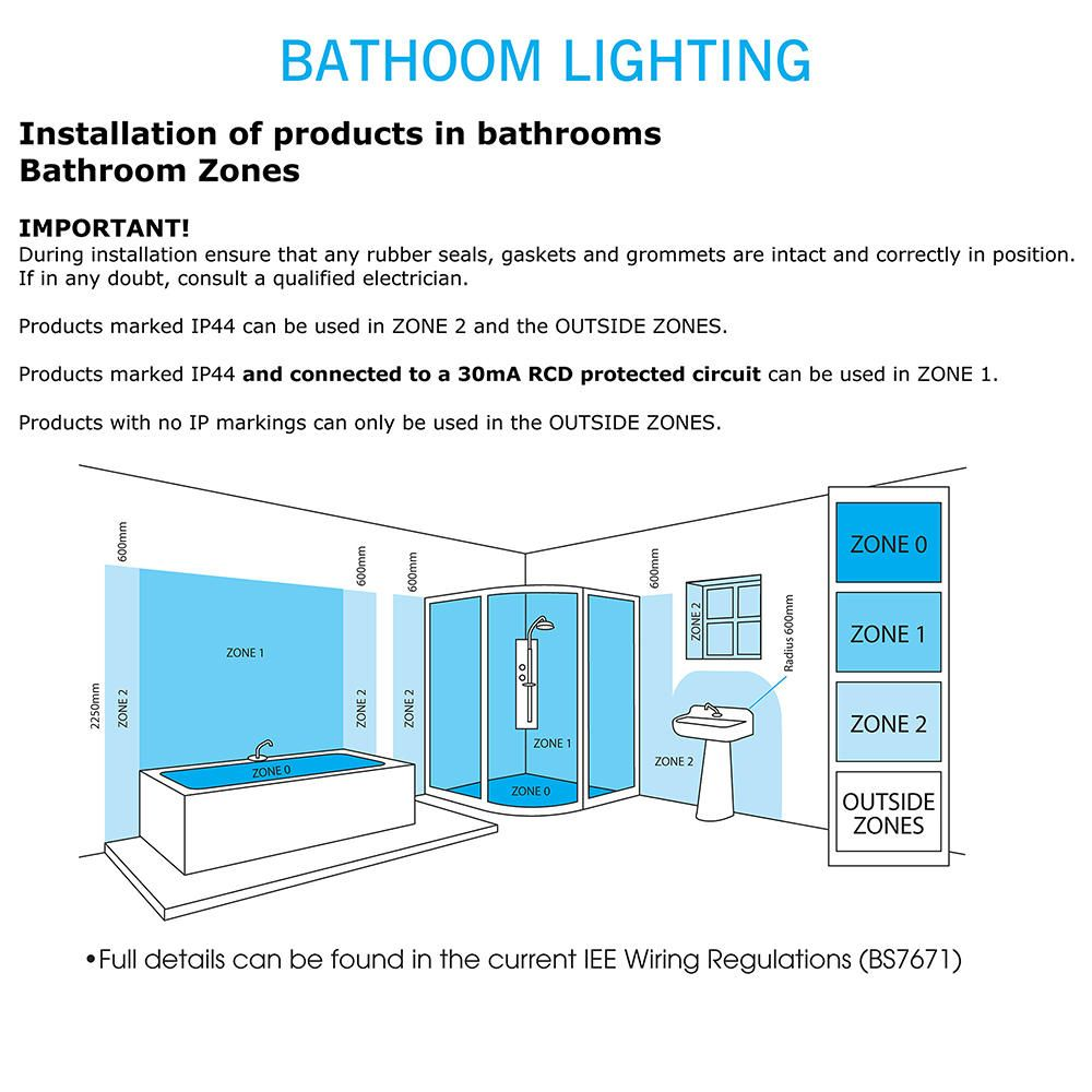 Entrancing 30 bathroom lights ip rating inspiration of ip for Bathroom zone 2 ip rating