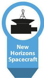 New Horizons Spacecraft
