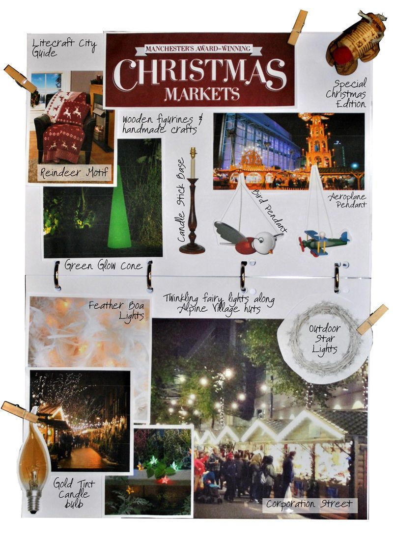 Manchester Christmas Markets Look Book