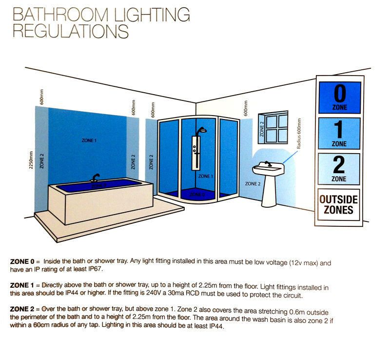 bathroom lighting rules be inspired vintage glam bathroom special litecraft 10932