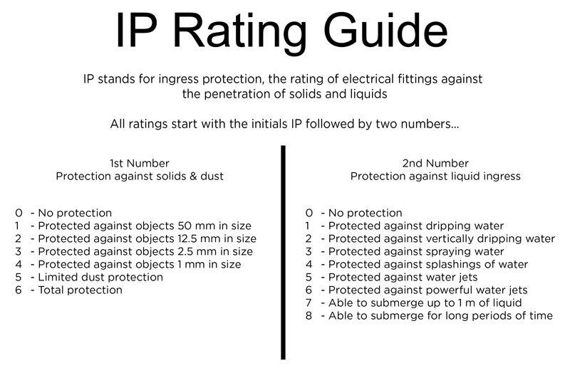 Learning With Litecraft Outdoor Lighting Safety Guide  sc 1 st  Democraciaejustica & Outdoor Lighting Ip Rating - Democraciaejustica