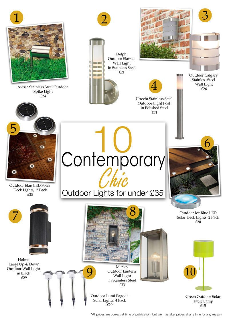 10 Contemporary Chic Outdoor lights for under £35