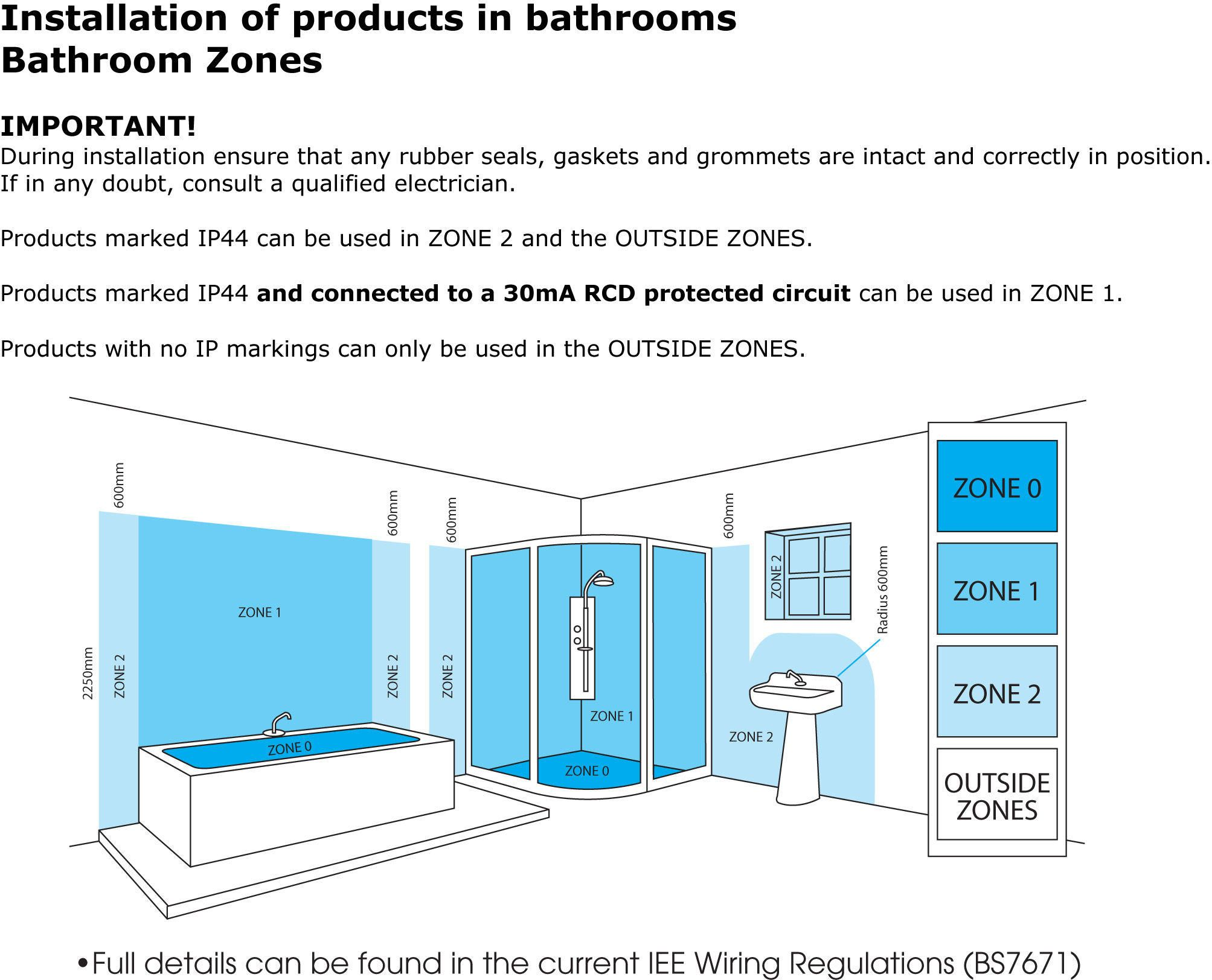 26 Unique Bathroom Lighting Zone 2 | eyagci.com