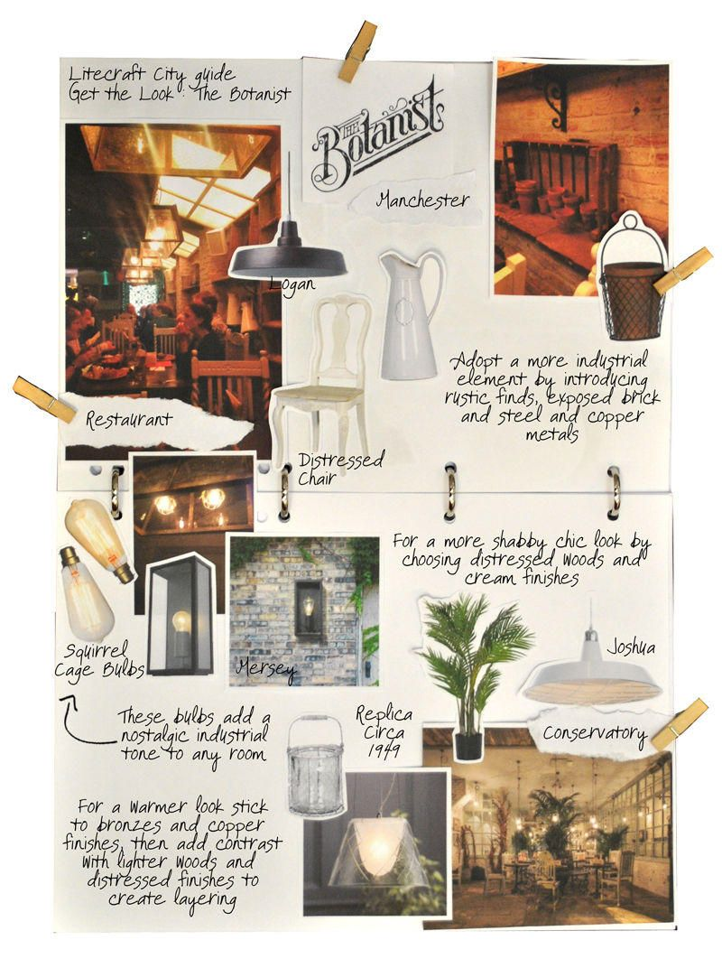 The-Botanist-Manchester-Look-Book-min
