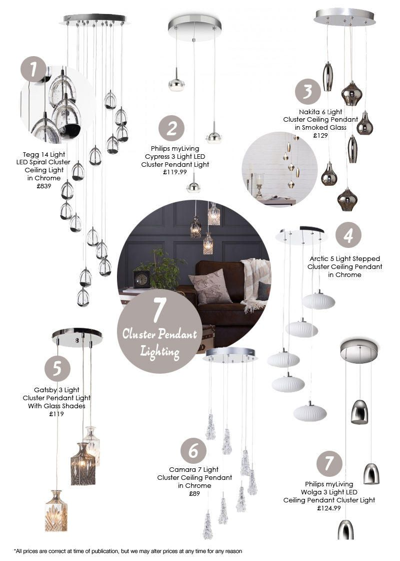 Cluster Ceiling Pendants for Hallways and Stairwells