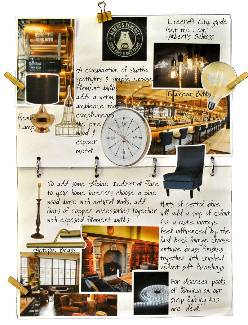 Eclectic Industrial Interiors Look Book